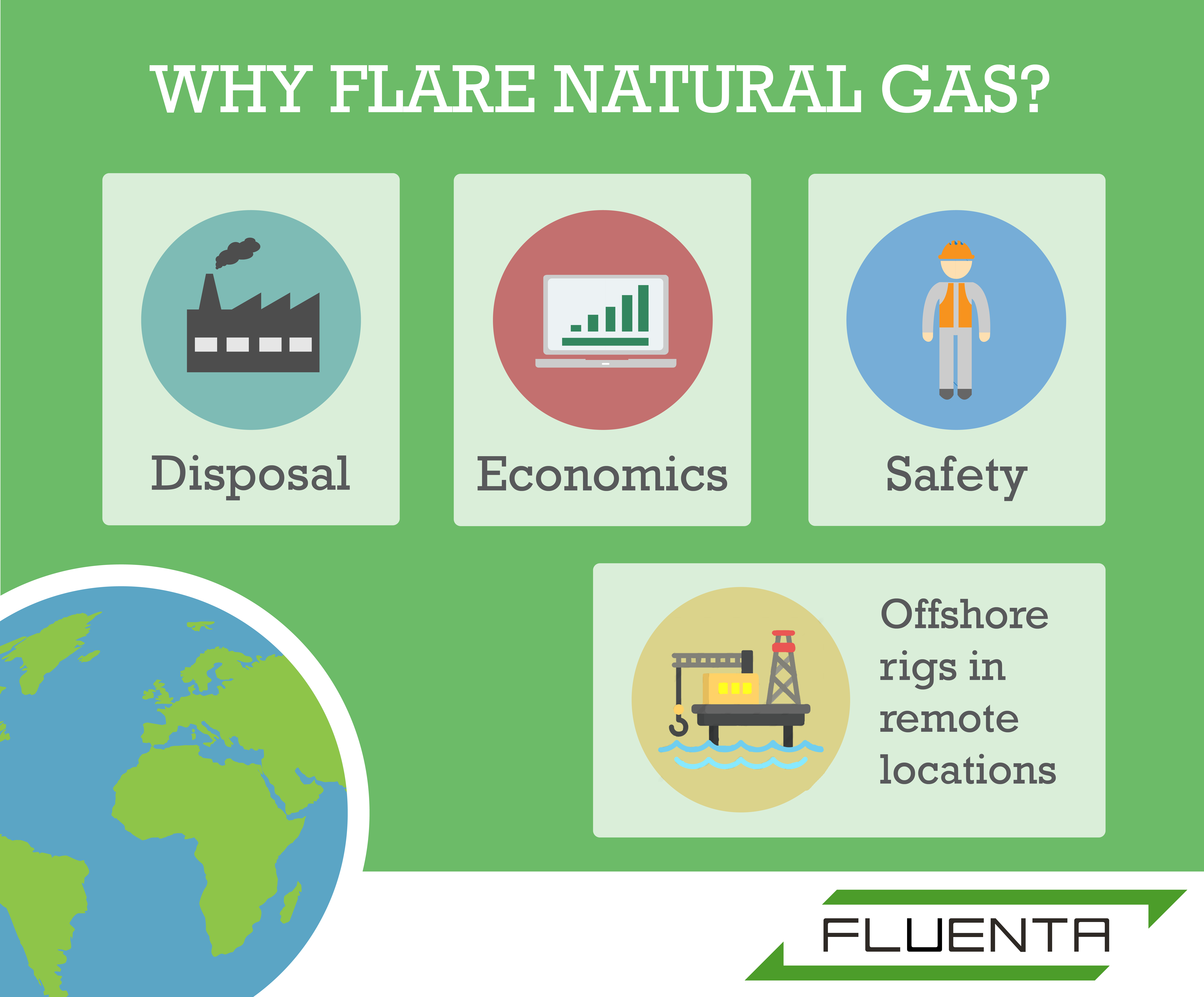 Why do companies choose to flare natural gas? - Fluenta